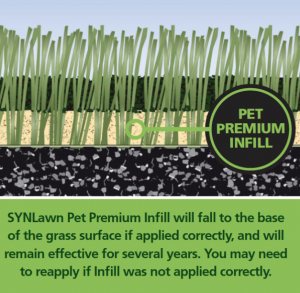 SYNLAWN PET PREMIUM INFILL